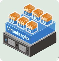 5 Motivos para Virtualizar a sua empresa.