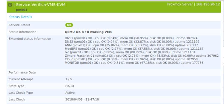 Monitorando alguns recursos do Proxmox